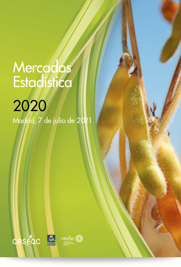 Mercados Estadística 2020